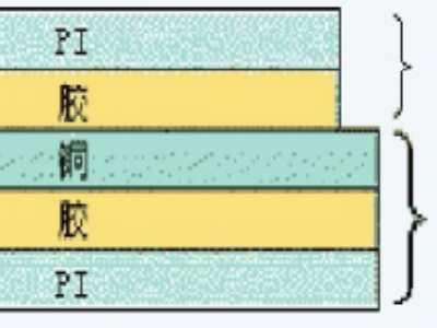 电路pcb 常见的四种柔性电路板